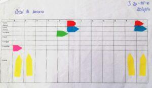 Seasonal diagram